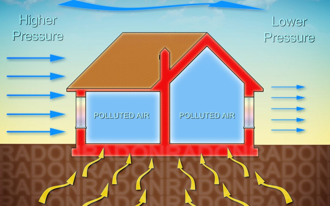 How to Test for and Get Rid of Radon