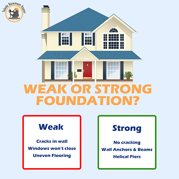 How to Tell If You Have A Weak Foundation